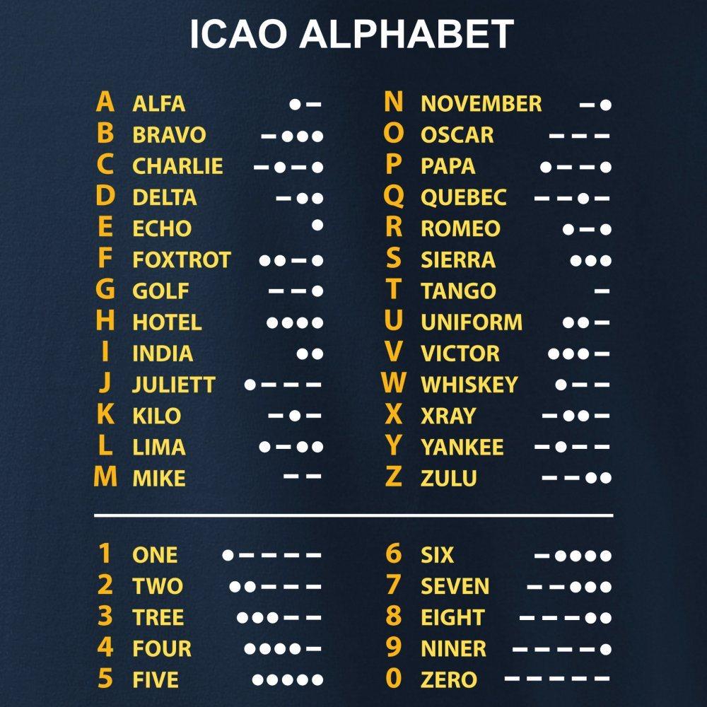 Triko hláskovací abeceda ICAO MODRÉ ANTONIO® 011415 L-11