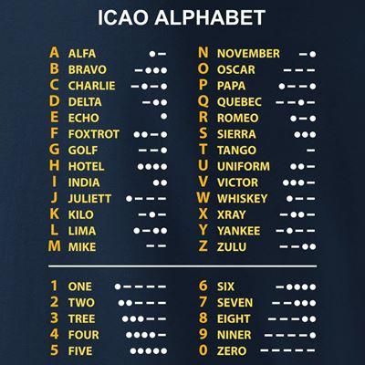 Triko hláskovací abeceda ICAO MODRÉ